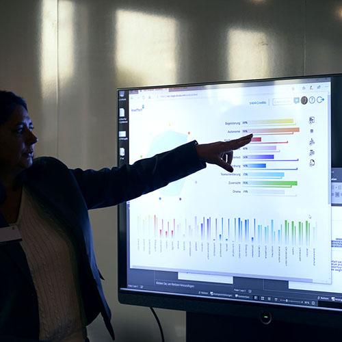 Future Interactive Wissen